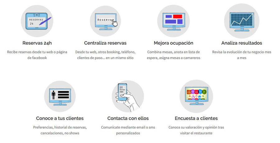 covermanager software restaurantes