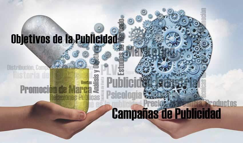 Objetivos de la Publicidad campañas de publicidad